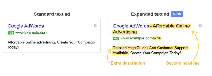 publicidad-en-adwords